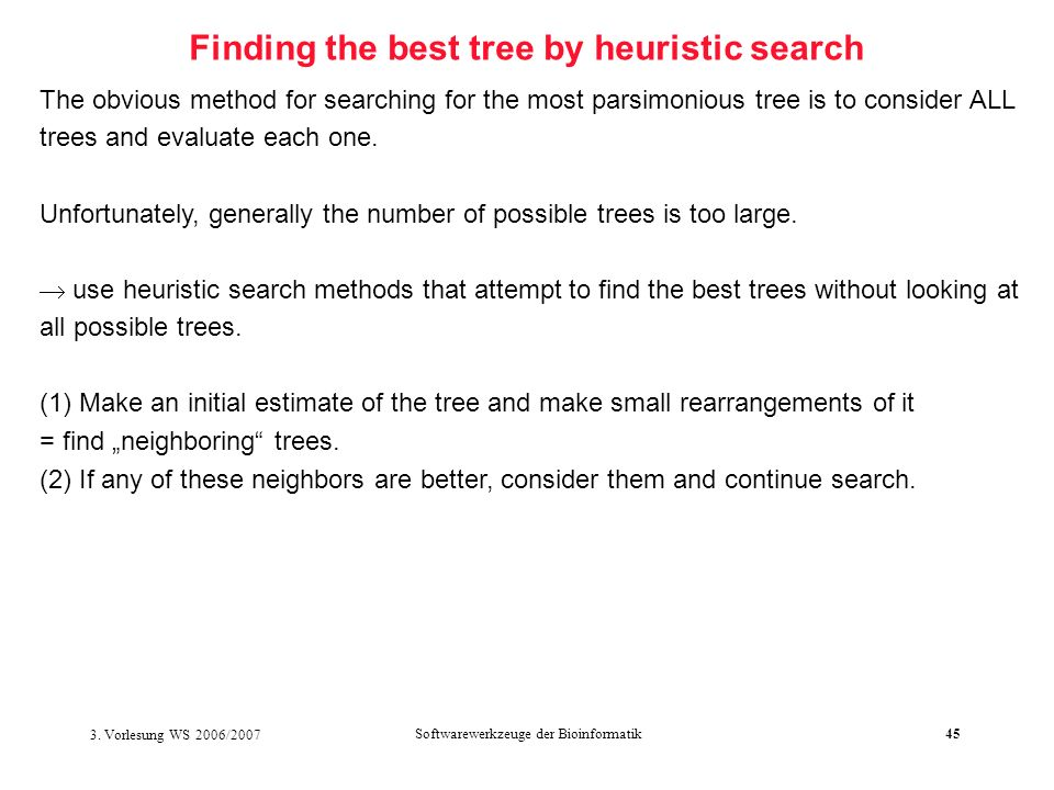 Finding the best tree by heuristic search