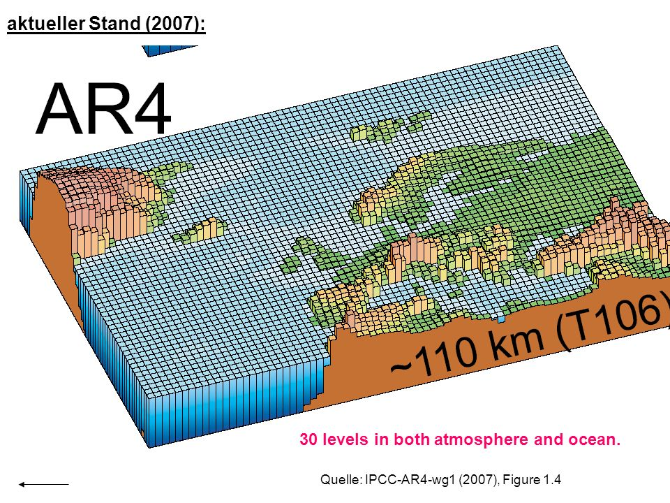 aktueller Stand (2007): 30 levels in both atmosphere and ocean.