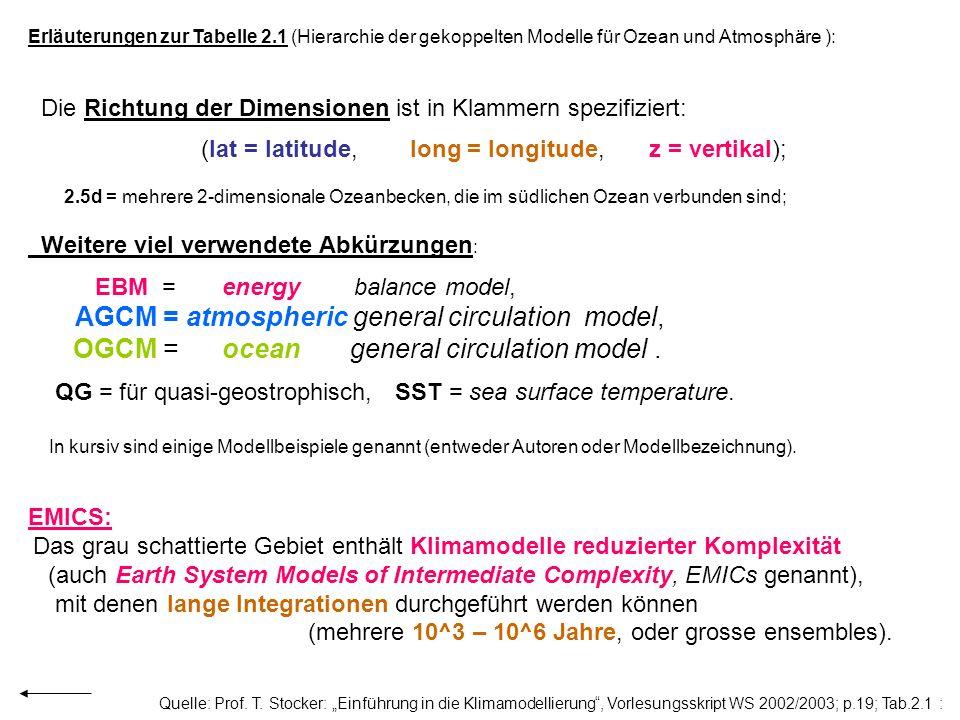 OGCM = ocean general circulation model .