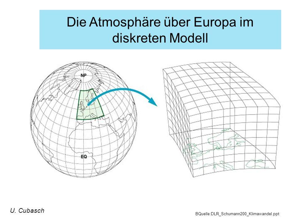 Die Atmosphäre über Europa im diskreten Modell