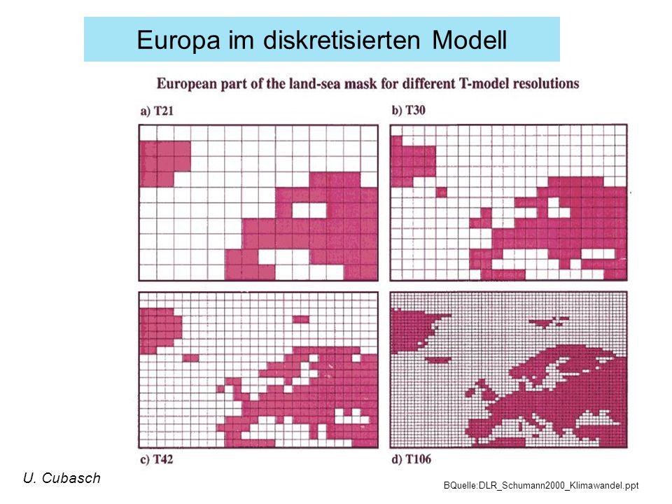 Europa im diskretisierten Modell