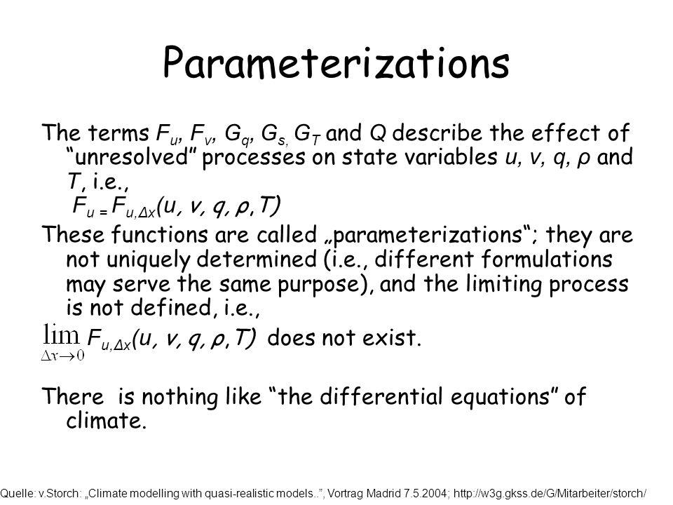 Parameterizations