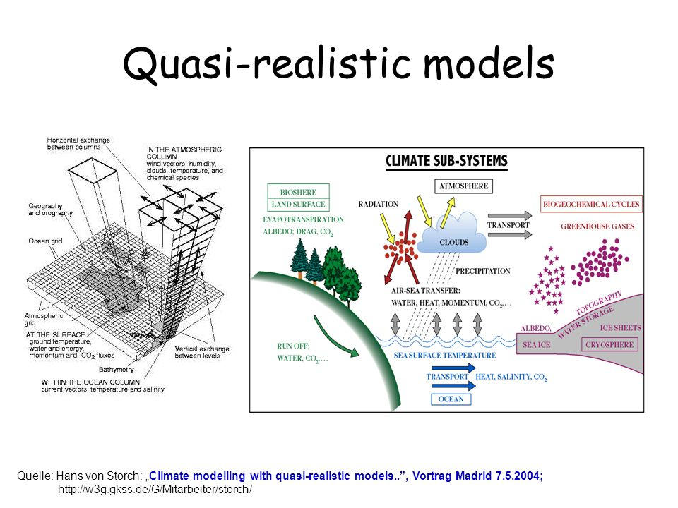 Quasi-realistic models