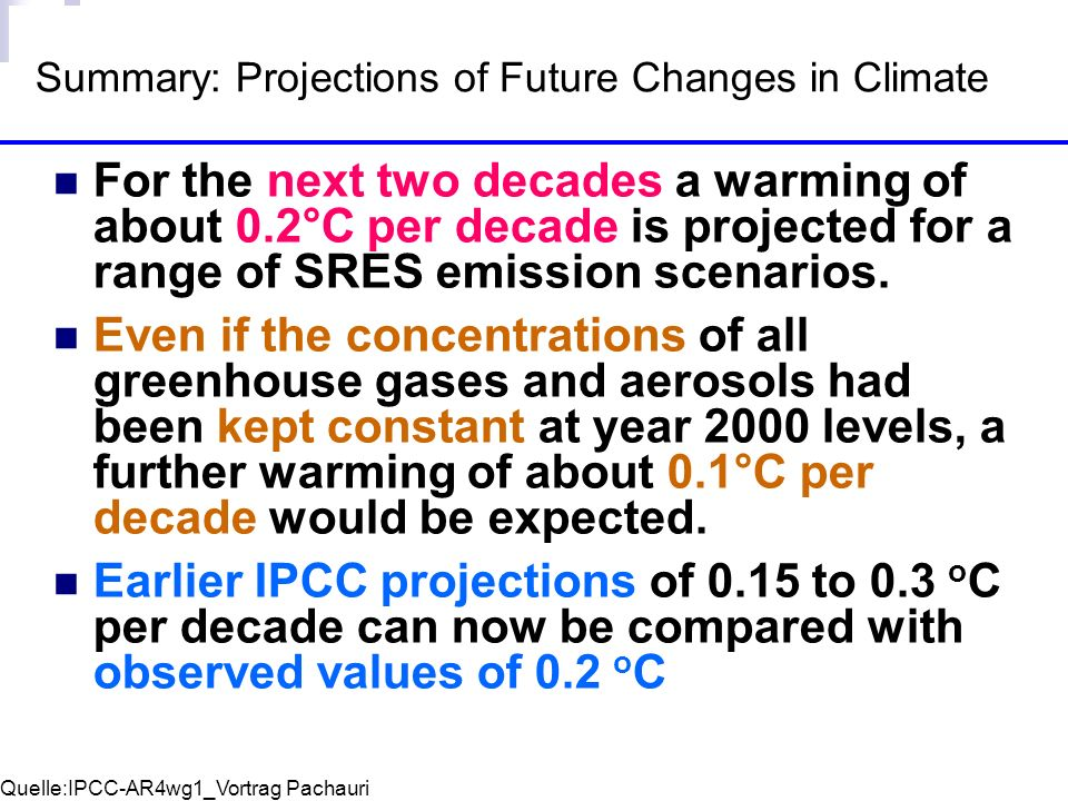 Summary: Projections of Future Changes in Climate