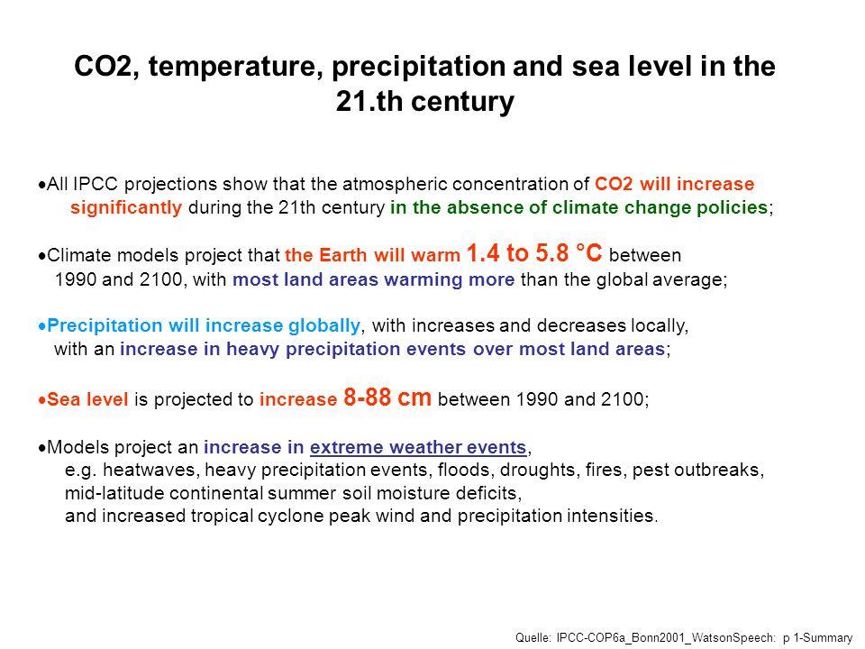 CO2, temperature, precipitation and sea level in the 21.th century