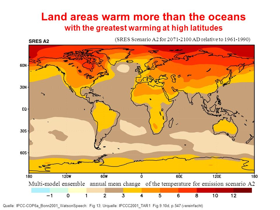 Land areas warm more than the oceans with the greatest warming at high latitudes