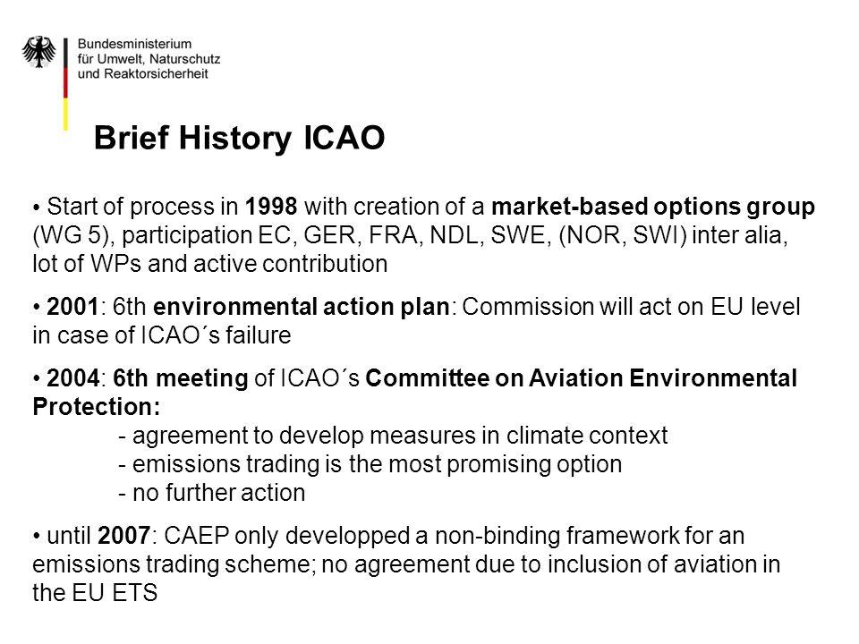 Brief History ICAO