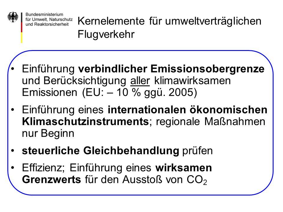 Kernelemente für umweltverträglichen Flugverkehr