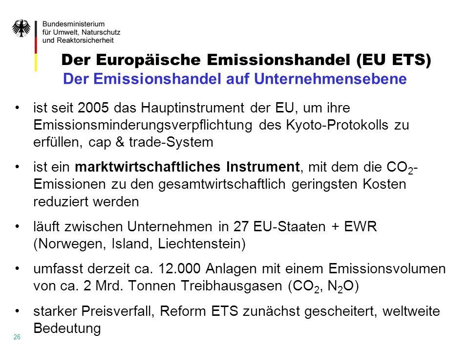 Der Europäische Emissionshandel (EU ETS)