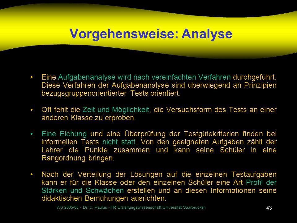 Vorgehensweise: Analyse