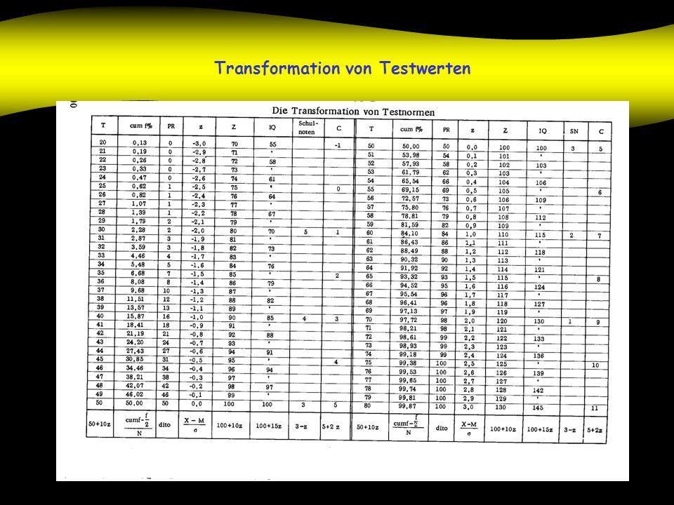 Transformation von Testwerten