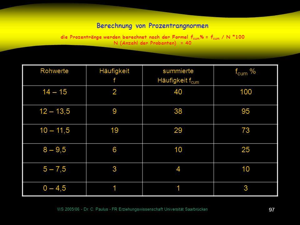 Berechnung von Prozentrangnormen die Prozentränge werden berechnet nach der Formel fcum% = fcum / N *100 N (Anzahl der Probanten) = 40