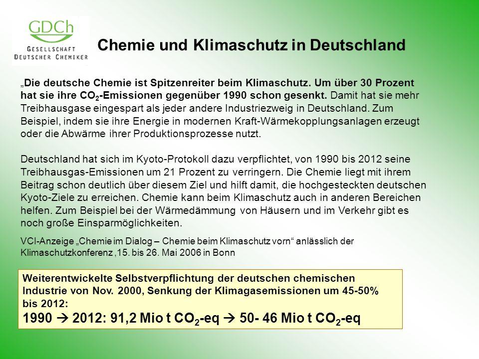 Chemie und Klimaschutz in Deutschland