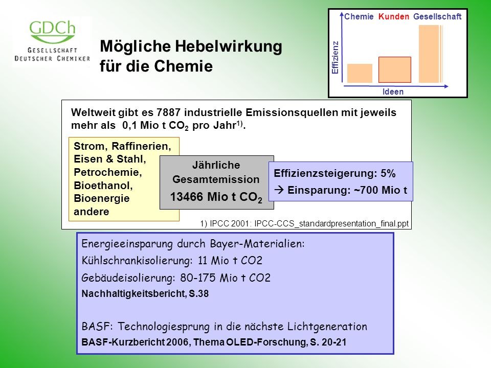 Mögliche Hebelwirkung für die Chemie
