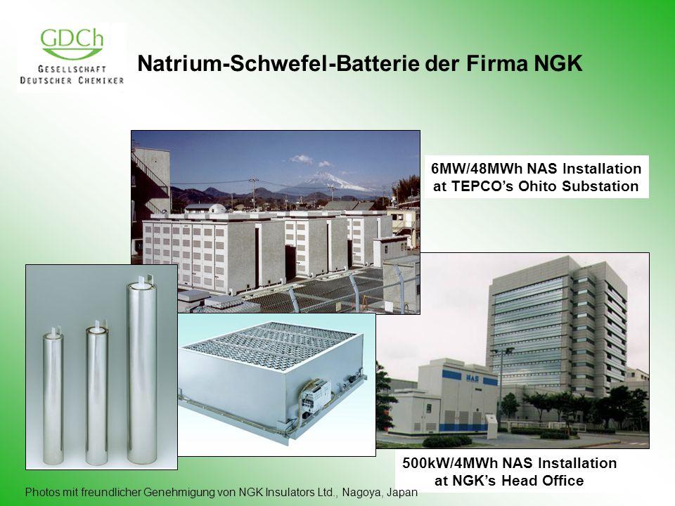 Natrium-Schwefel-Batterie der Firma NGK