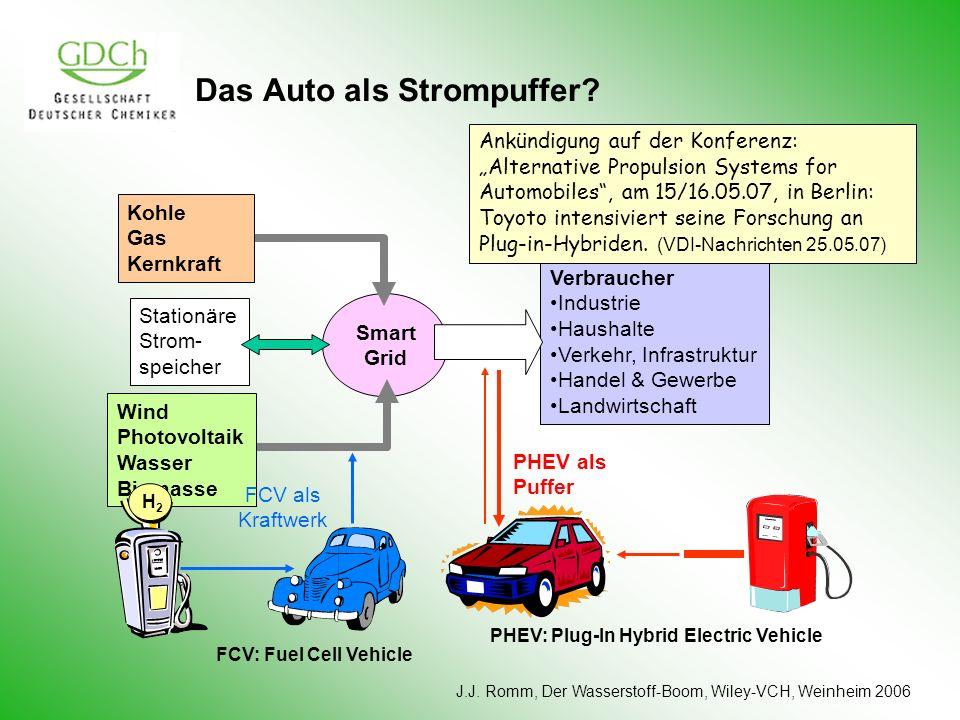 Das Auto als Strompuffer