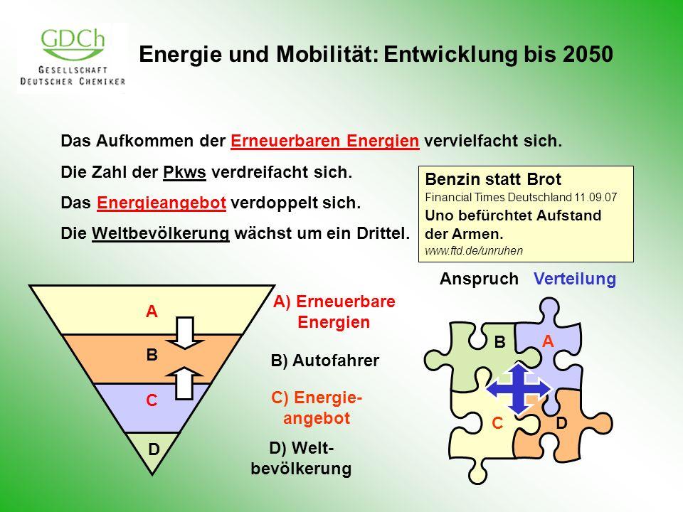 Energie und Mobilität: Entwicklung bis 2050