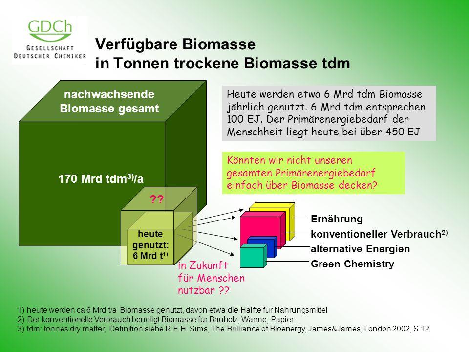 Verfügbare Biomasse in Tonnen trockene Biomasse tdm