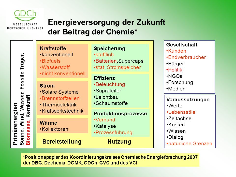 Energieversorgung der Zukunft der Beitrag der Chemie*