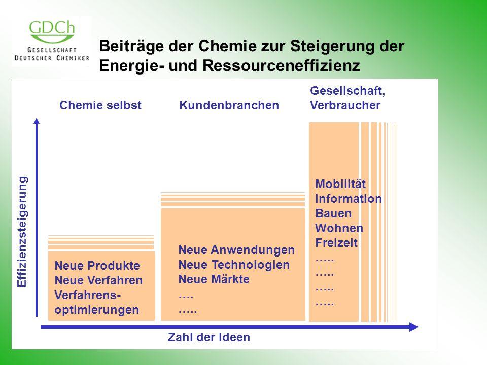 Beiträge der Chemie zur Steigerung der Energie- und Ressourceneffizienz