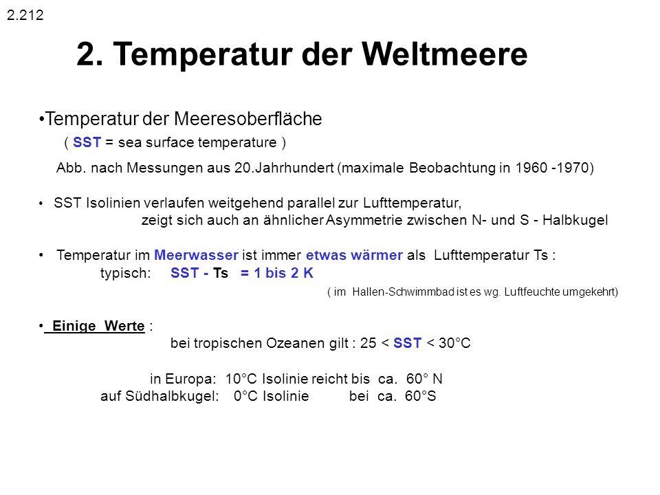 2. Temperatur der Weltmeere
