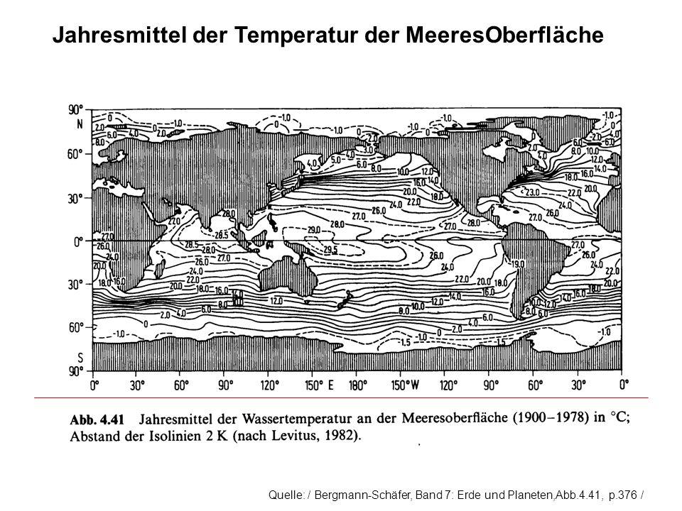 Jahresmittel der Temperatur der MeeresOberfläche