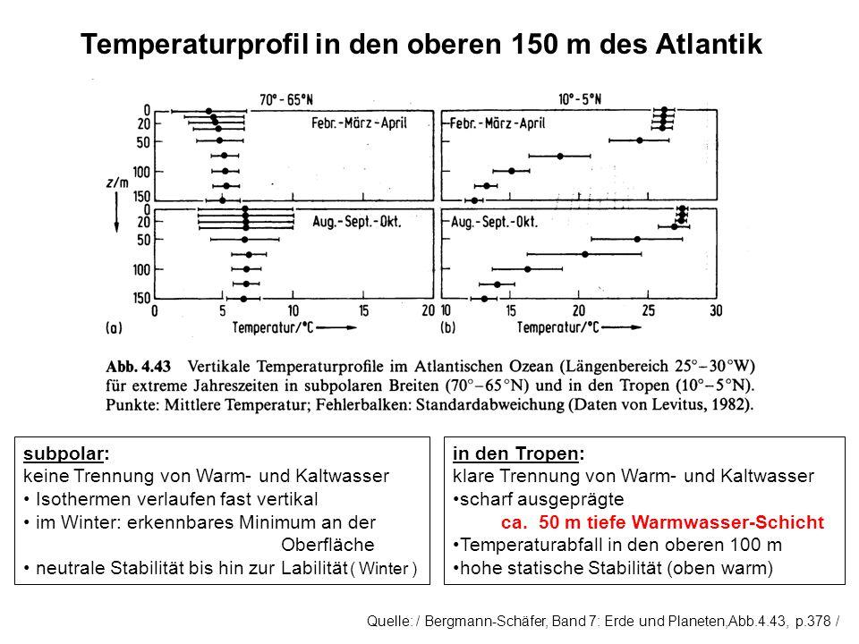 Temperaturprofil in den oberen 150 m des Atlantik