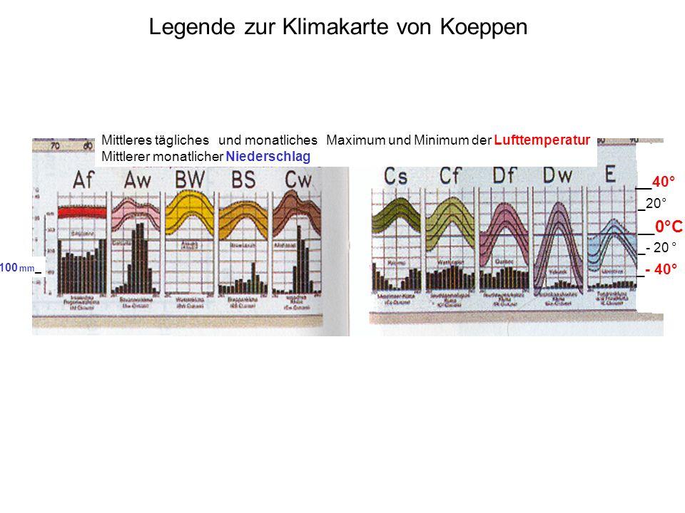Legende zur Klimakarte von Koeppen