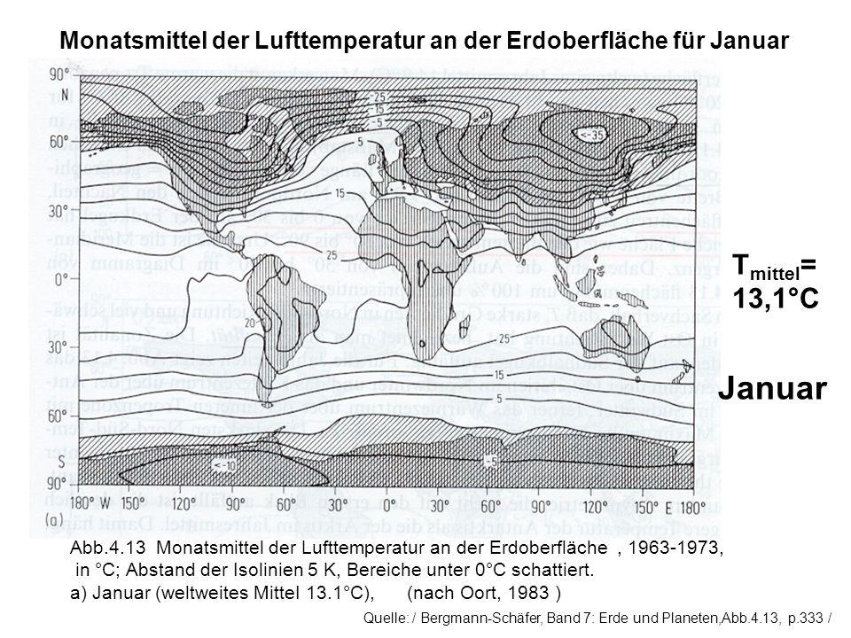 Monatsmittel der Lufttemperatur an der Erdoberfläche für Januar