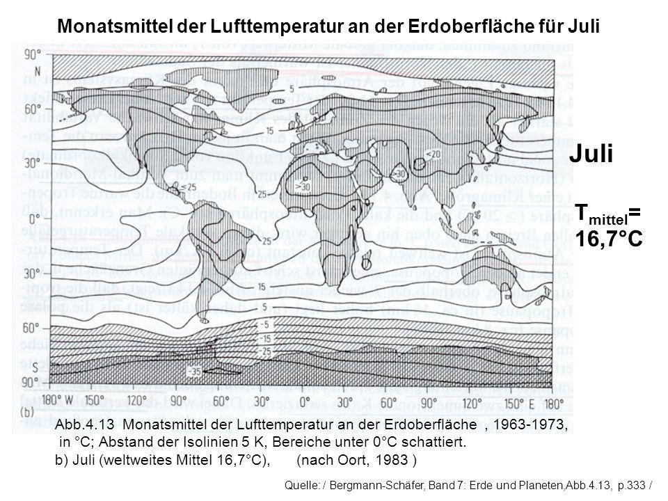Monatsmittel der Lufttemperatur an der Erdoberfläche für Juli