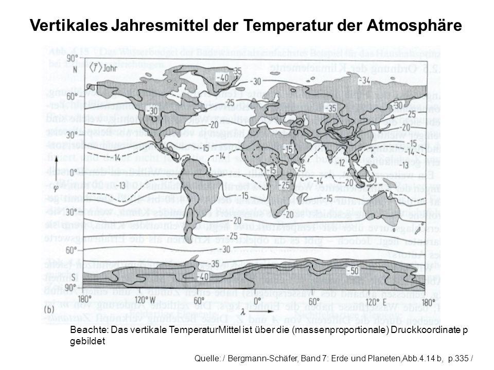 Vertikales Jahresmittel der Temperatur der Atmosphäre