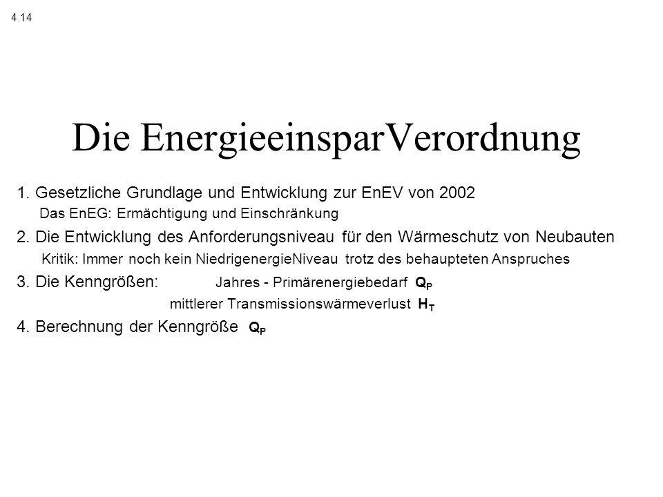 Die EnergieeinsparVerordnung