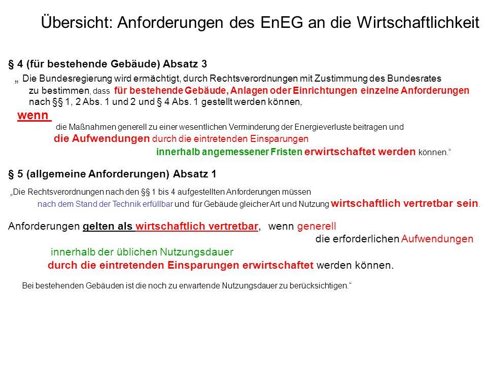 Übersicht: Anforderungen des EnEG an die Wirtschaftlichkeit