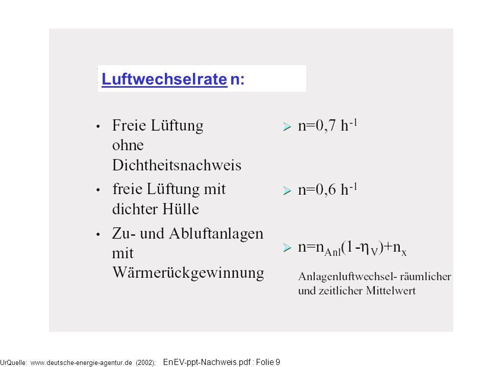 Luftwechselrate n: UrQuelle: www.deutsche-energie-agentur.de (2002); EnEV-ppt-Nachweis.pdf : Folie 9.