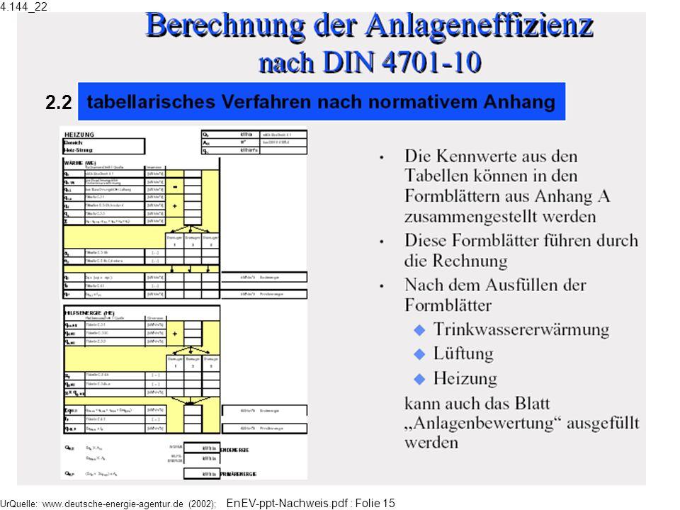 4.144_22 2.2 UrQuelle: www.deutsche-energie-agentur.de (2002); EnEV-ppt-Nachweis.pdf : Folie 15