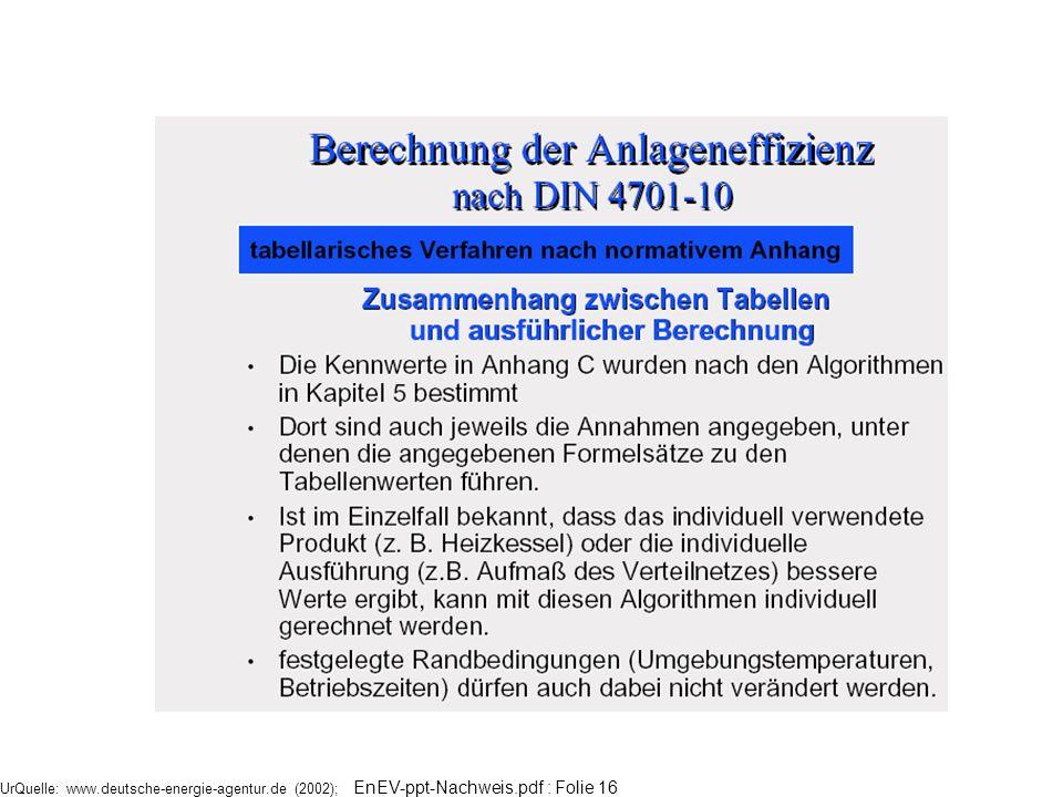 UrQuelle: www. deutsche-energie-agentur. de (2002); EnEV-ppt-Nachweis