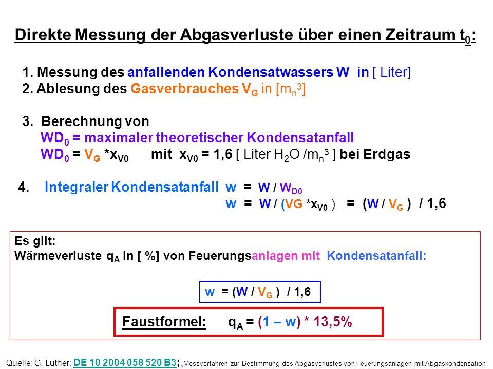 Direkte Messung der Abgasverluste über einen Zeitraum t0: