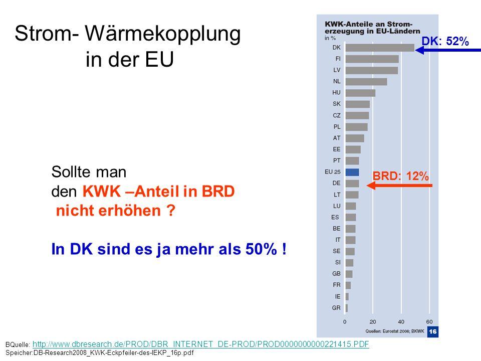 Strom- Wärmekopplung in der EU Sollte man den KWK –Anteil in BRD