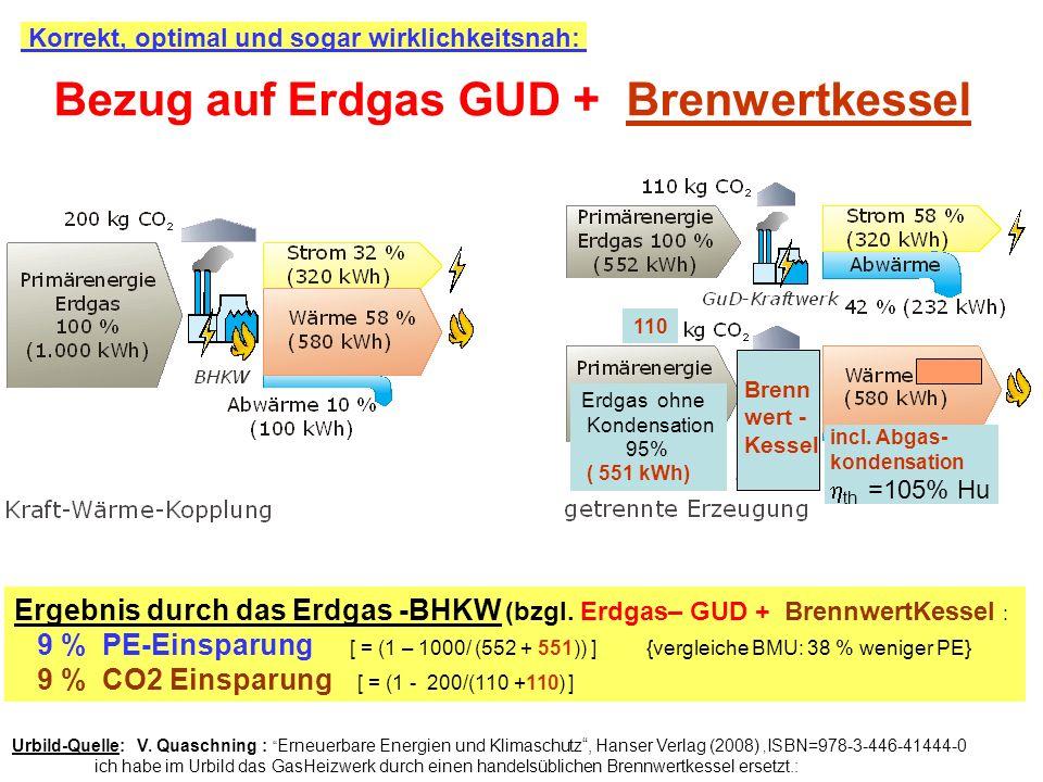 Bezug auf Erdgas GUD + Brenwertkessel