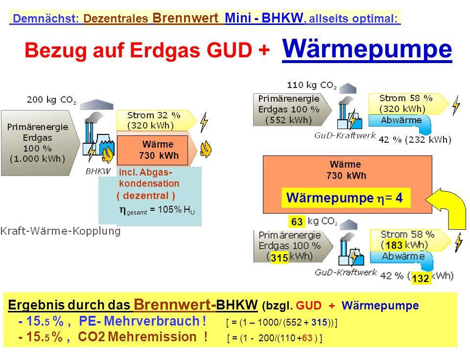 Bezug auf Erdgas GUD + Wärmepumpe
