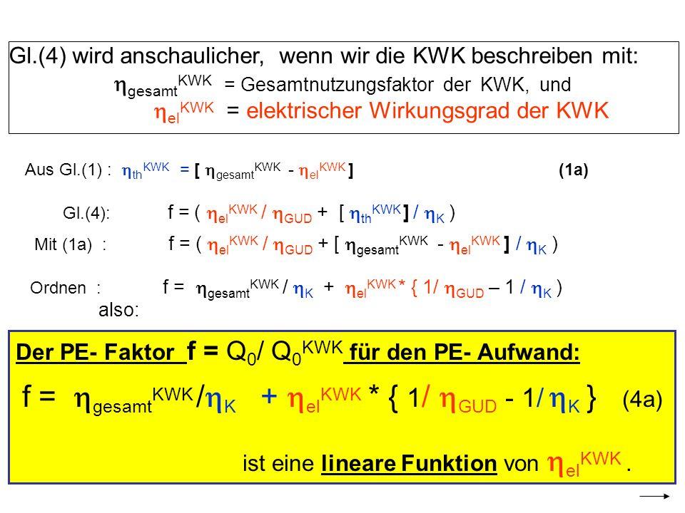 Der PE- Faktor f = Q0/ Q0KWK für den PE- Aufwand: