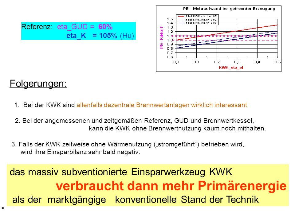Referenz: eta_GUD = 60% eta_K = 105% (Hu)