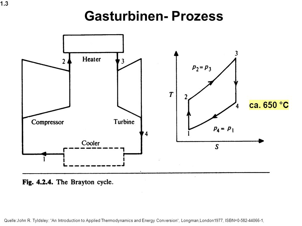 Gasturbinen- Prozess ca. 650 °C 1.3