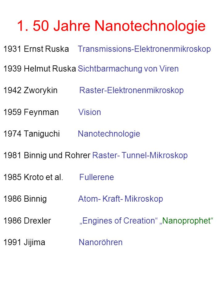 1. 50 Jahre Nanotechnologie