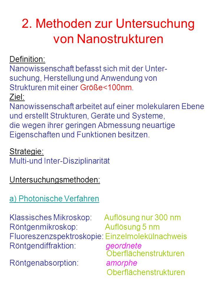 2. Methoden zur Untersuchung von Nanostrukturen