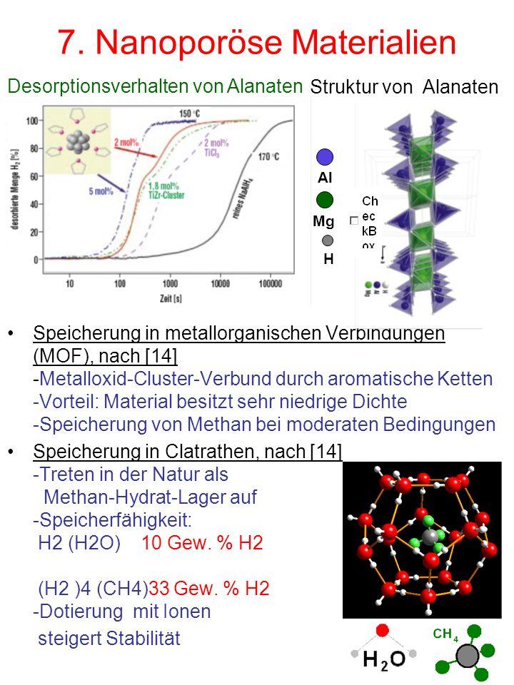 7. Nanoporöse Materialien