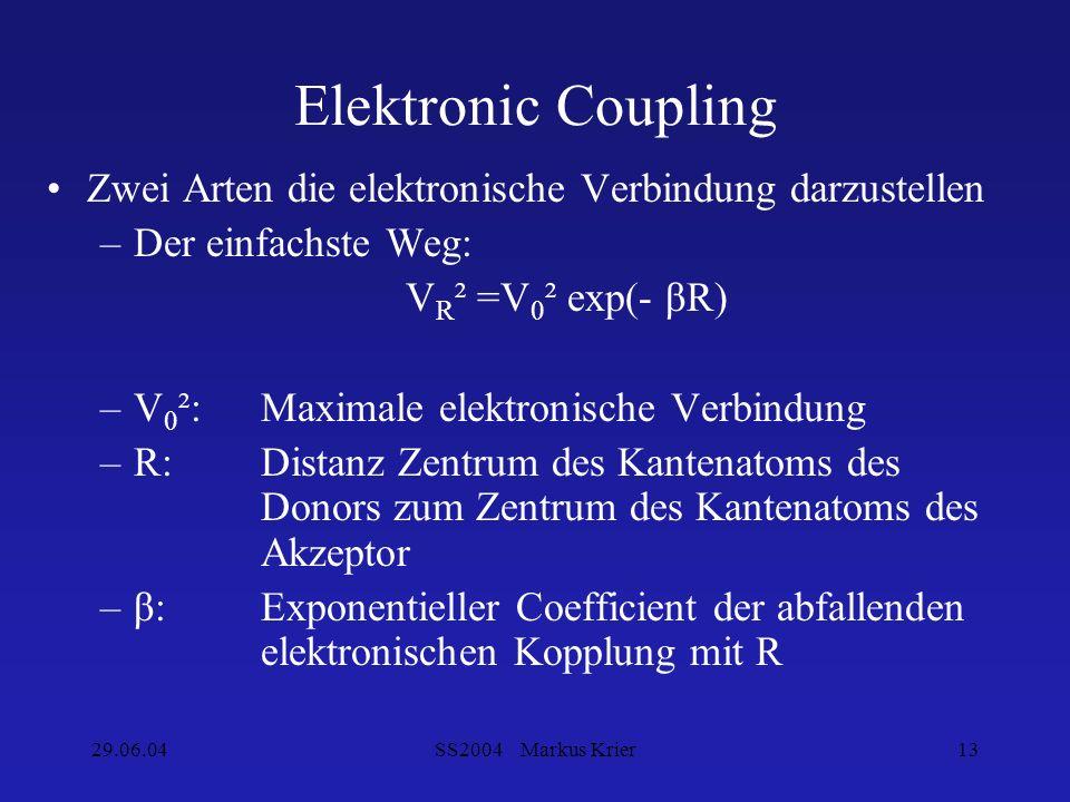 Elektronic Coupling Zwei Arten die elektronische Verbindung darzustellen. Der einfachste Weg: VR² =V0² exp(- βR)