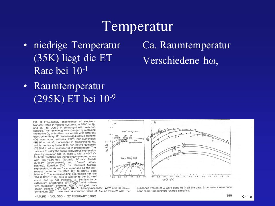 Temperatur niedrige Temperatur (35K) liegt die ET Rate bei 10-1