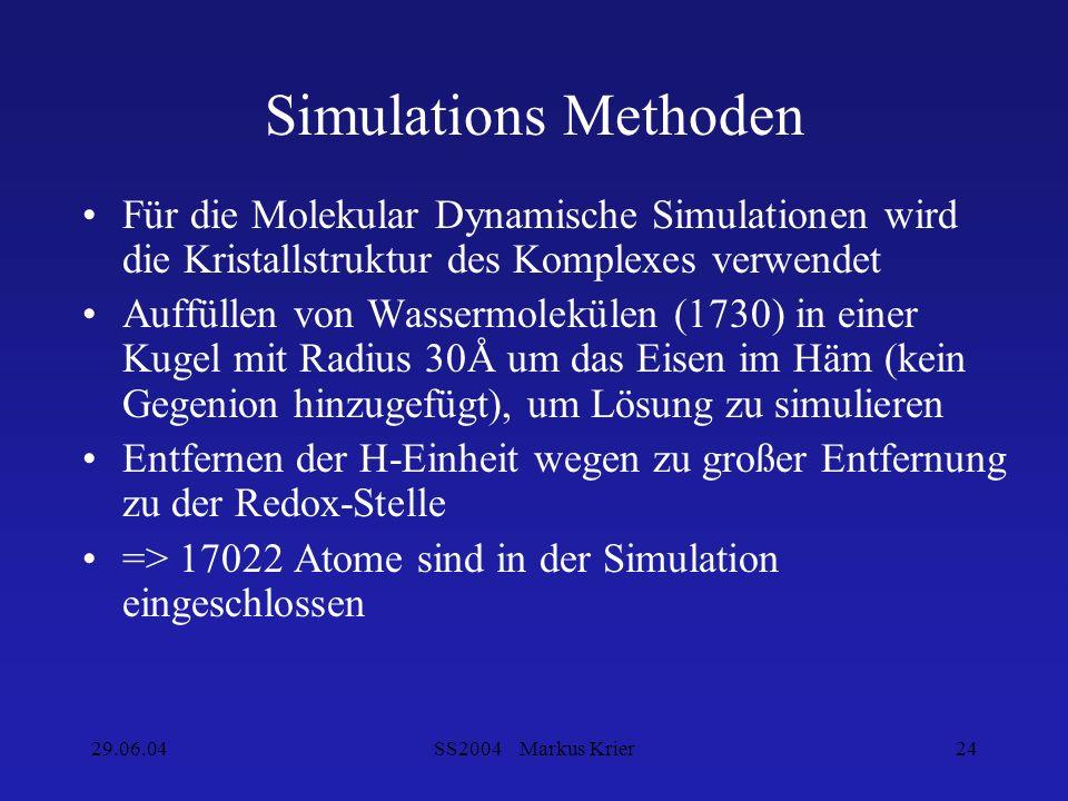 Simulations Methoden Für die Molekular Dynamische Simulationen wird die Kristallstruktur des Komplexes verwendet.