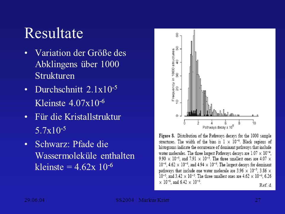 Resultate Variation der Größe des Abklingens über 1000 Strukturen